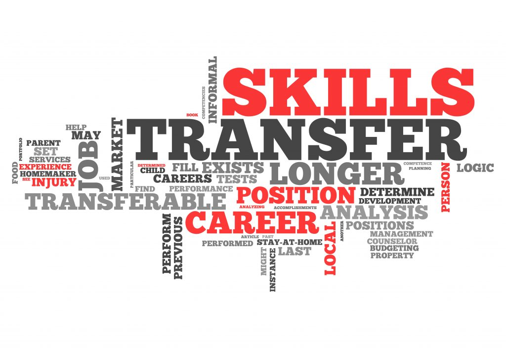 Wordcloud illustration including words related to career progression